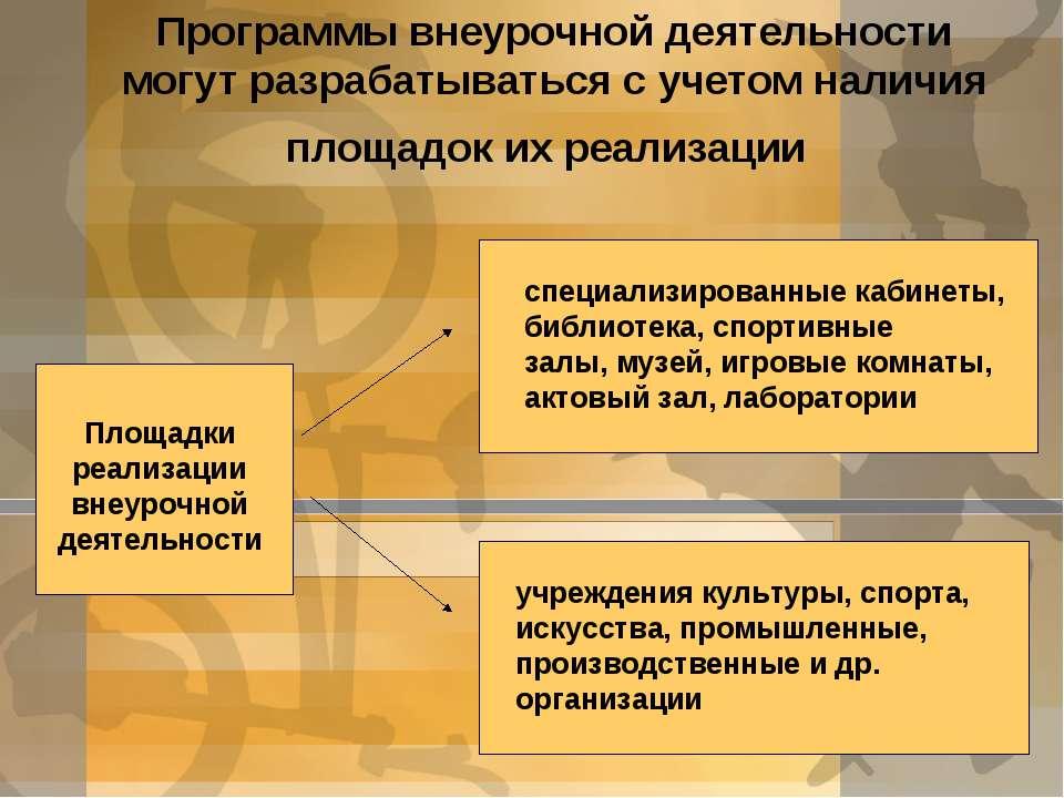 Программы внеурочной деятельности могут разрабатываться с учетом наличия площ...