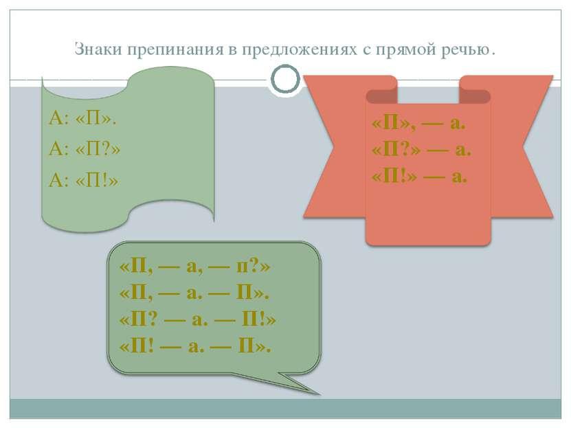 Знаки препинания в предложениях с прямой речью.