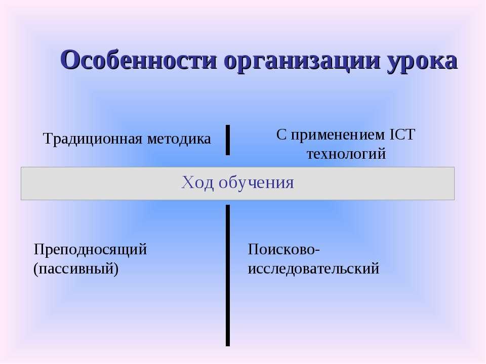 Особенности организации урока Особенности организации урока Традиционная мето...