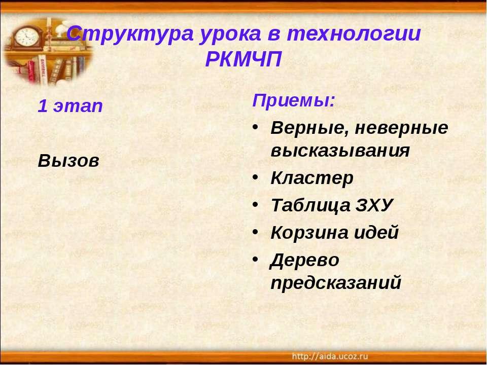 Структура урока в технологии РКМЧП 1 этап Вызов Приемы: Верные, неверные выск...