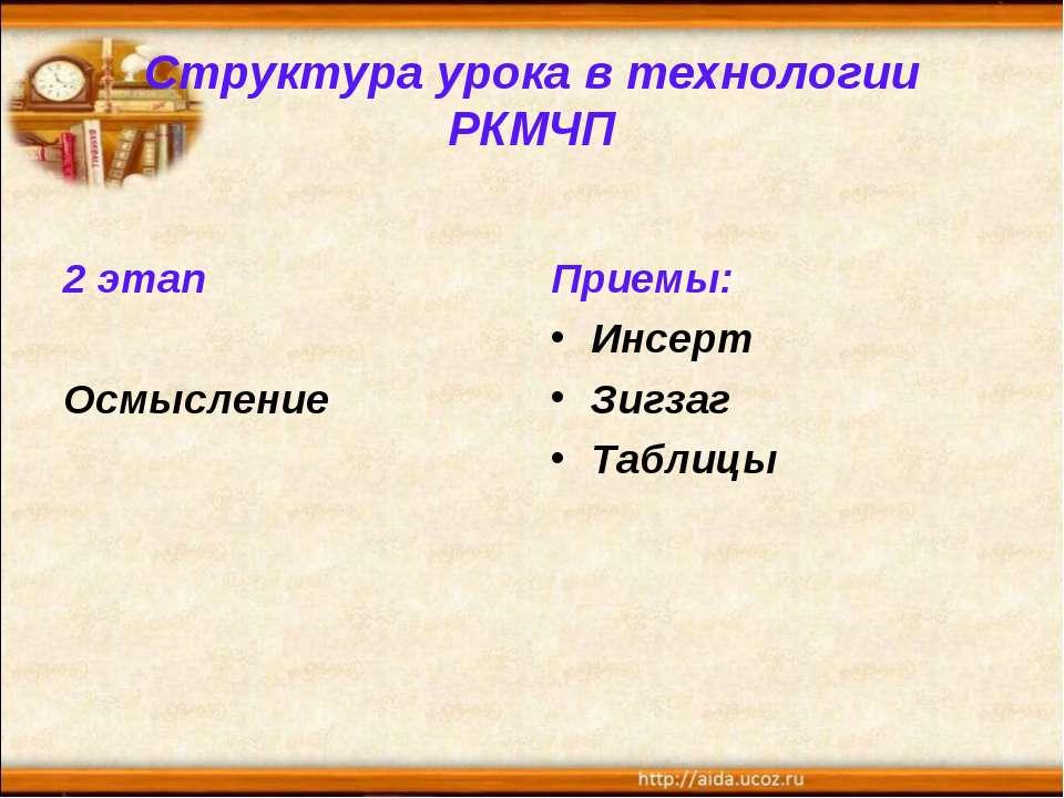 Структура урока в технологии РКМЧП 2 этап Осмысление Приемы: Инсерт Зигзаг Та...