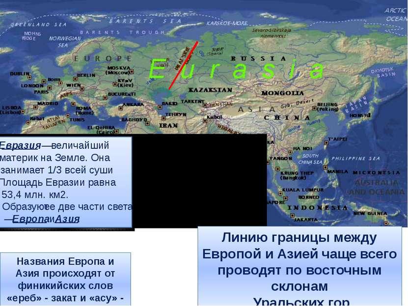 Названия Европа и Азия происходят от финикийских слов «ереб» - закат и «асу» ...