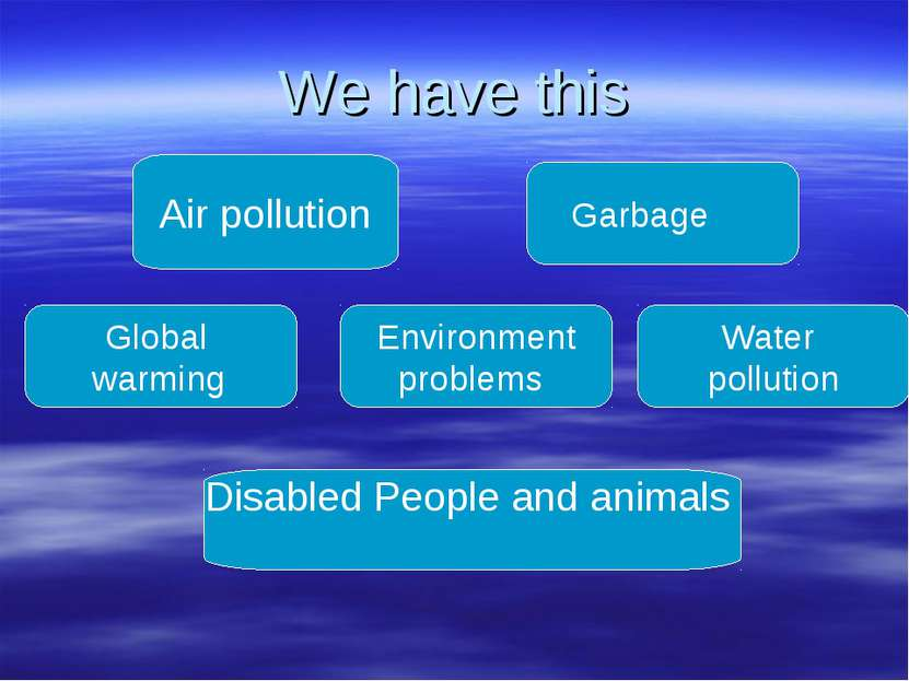 We have this Environment problems Air pollution Water pollution Global warmin...