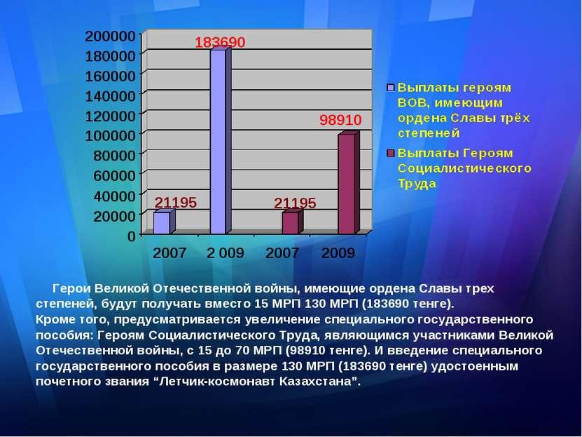 Герои Великой Отечественной войны, имеющие ордена Славы трех степеней, будут ...