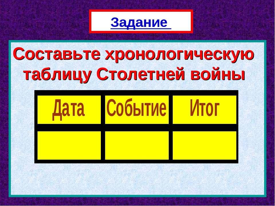 Составьте хронологическую таблицу Столетней войны Задание