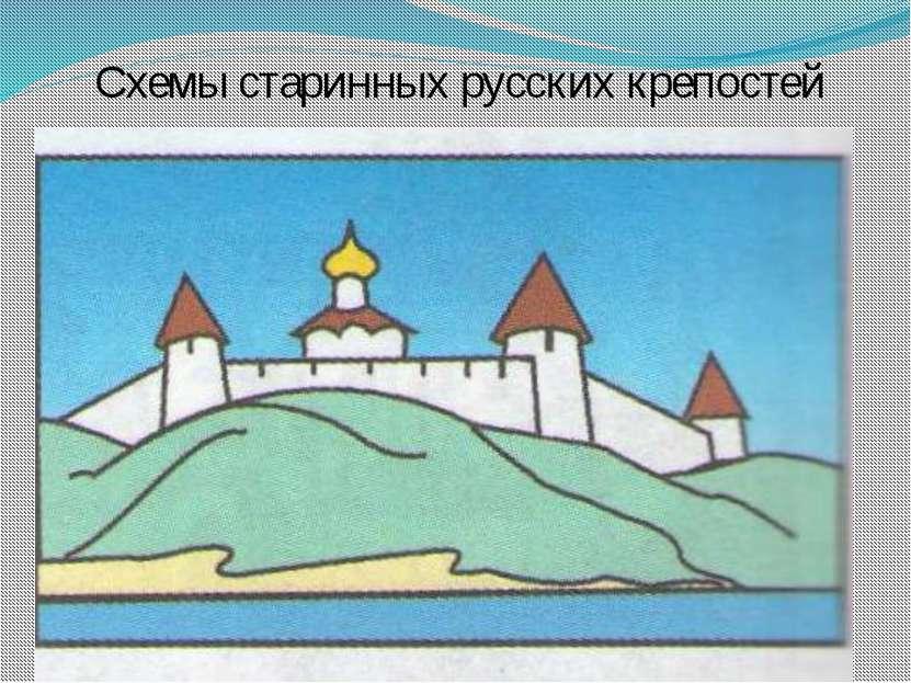 Схемы старинных русских крепостей