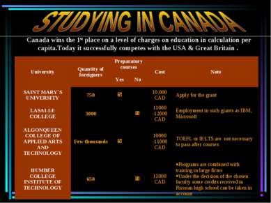 Canada wins the 1st place on a level of charges on education in calculation p...