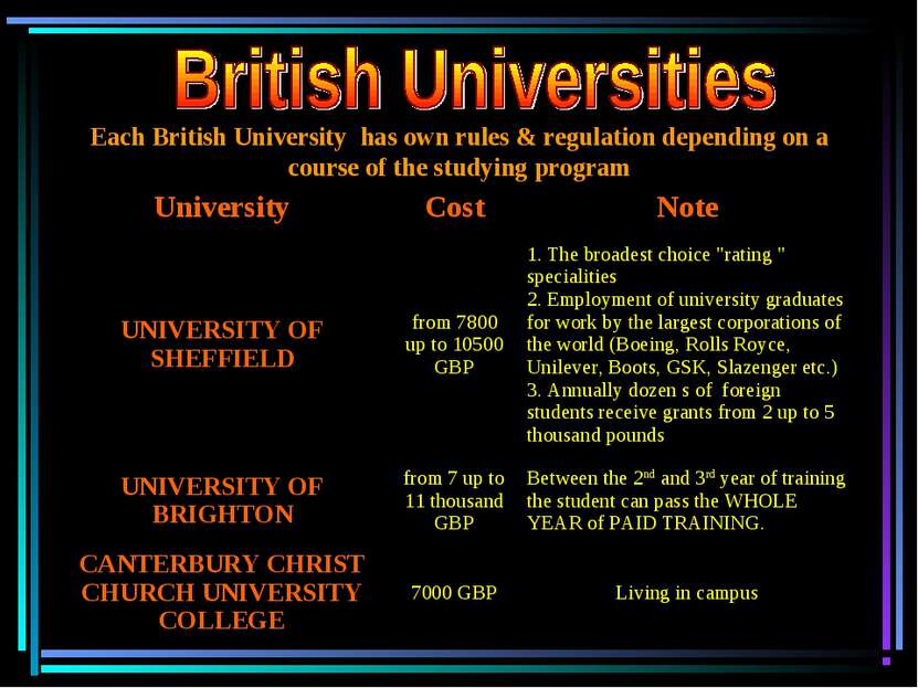 Each British University has own rules & regulation depending on a course of t...