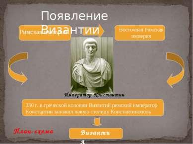 Римская империя Восточная Римская империя 330 г. в греческой колонии Византий...