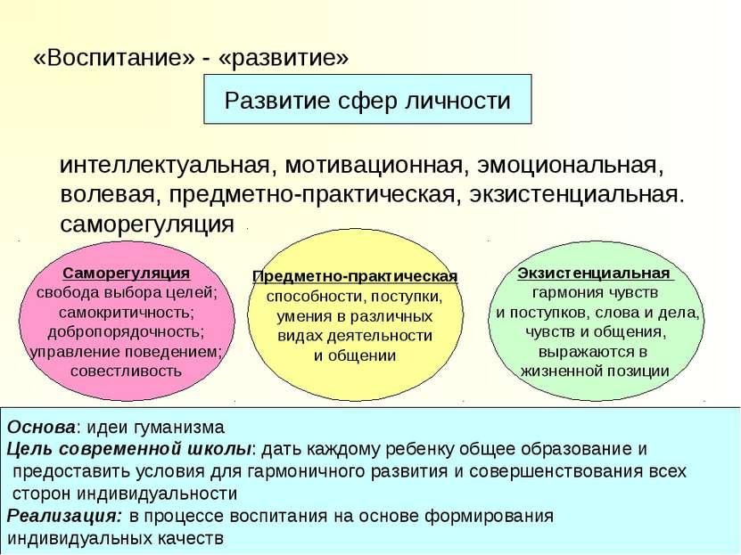 «Воспитание» - «развитие» интеллектуальная, мотивационная, эмоциональная, вол...