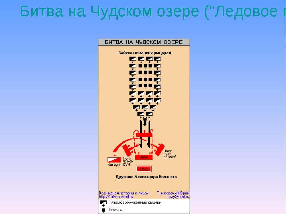 """Битва на Чудском озере (""""Ледовое побоище"""") в 1242 году"""