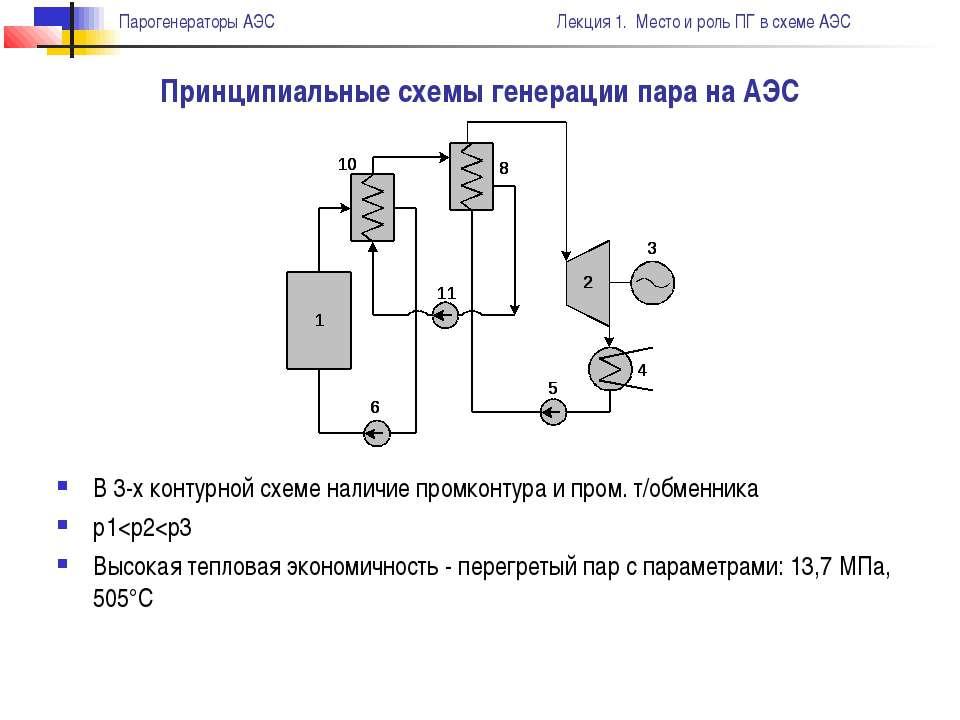 В 3-х контурной схеме наличие промконтура и пром. т/обменника p1
