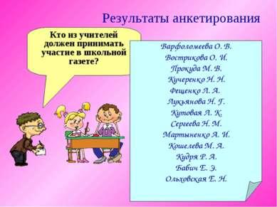 Результаты анкетирования Кто из учителей должен принимать участие в школьной ...