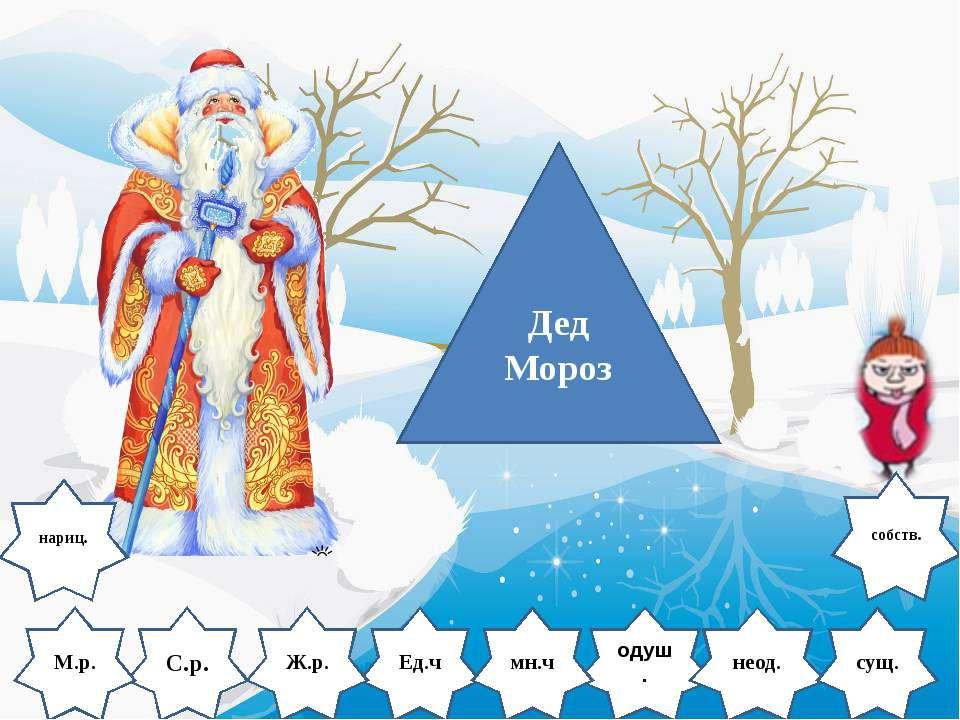 Дед Мороз С.р. одуш. М.р. Ед.ч Ж.р. неод. мн.ч сущ. нариц. собств.