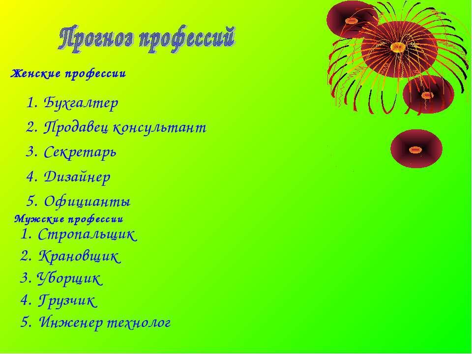 Бухгалтер Продавец консультант Секретарь Дизайнер Официанты Женские профессии...