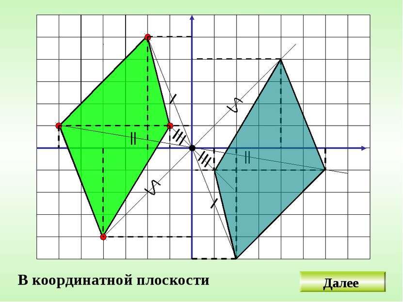 Далее В координатной плоскости