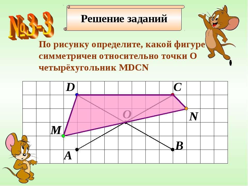 Решение заданий По рисунку определите, какой фигуре cимметричен относительно ...