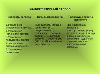 МАНИПУЛЯТИВНЫЙ ЗАПРОС Варианты запроса Типы высказываний Процедуры работы пси...