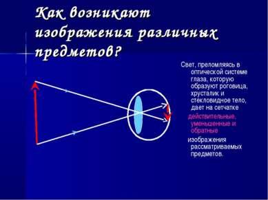 Как возникают изображения различных предметов? Свет, преломляясь в оптической...