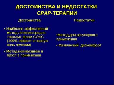 ДОСТОИНСТВА И НЕДОСТАТКИ СРАР-ТЕРАПИИ Достоинства Недостатки Наиболее эффекти...