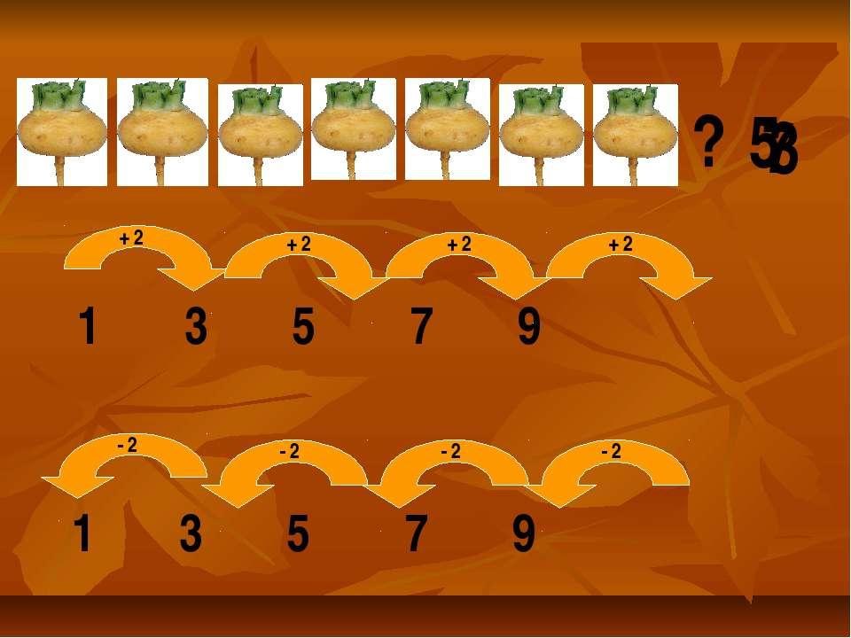 ? 5 7 3 1 3 5 7 9 + 2 + 2 + 2 + 2 1 3 5 7 9 - 2 - 2 - 2 - 2