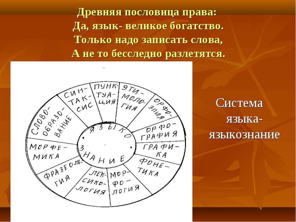 Древняя пословица права: Да, язык- великое богатство. Только надо записать сл...