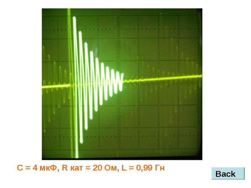 Back С = 4 мкФ, R кат = 20 Ом, L = 0,99 Гн