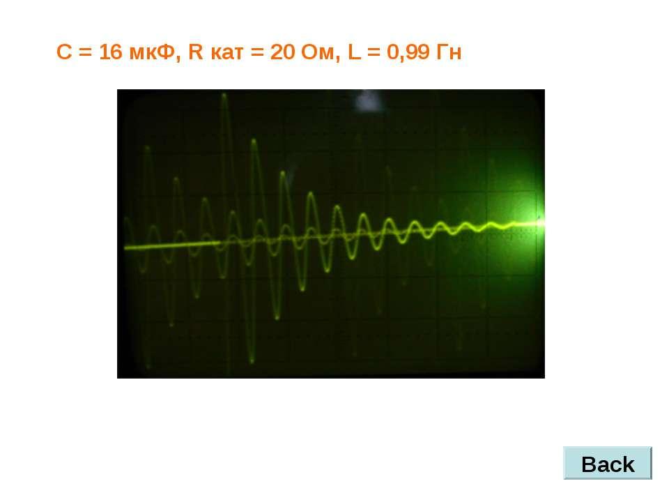Back С = 16 мкФ, R кат = 20 Ом, L = 0,99 Гн