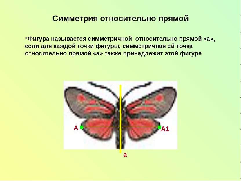 Симметрия относительно прямой Фигура называется симметричной относительно пря...