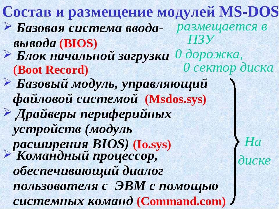 Состав и размещение модулей MS-DOS Базовая система ввода-вывода (BIOS) размещ...