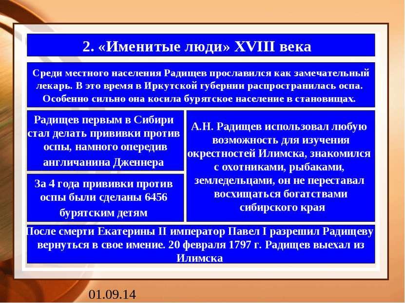 2. «Именитые люди» XVIII века Среди местного населения Радищев прославился ка...