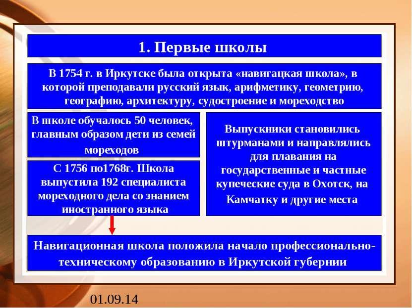 1. Первые школы В 1754 г. в Иркутске была открыта «навигацкая школа», в котор...