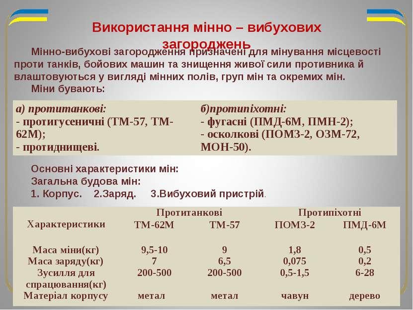 Використання мінно – вибухових загороджень Мінно-вибухові загородження призна...