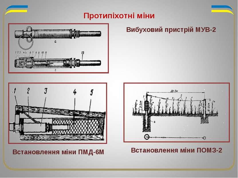Протипіхотні міни Вибуховий пристрій МУВ-2 Встановлення міни ПМД-6М Встановле...