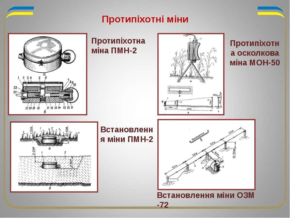 Протипіхотна осколкова міна МОН-50 Протипіхотні міни Протипіхотна міна ПМН-2 ...