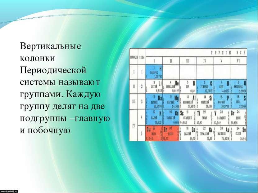 Вертикальные колонки Периодической системы называют группами. Каждую группу д...