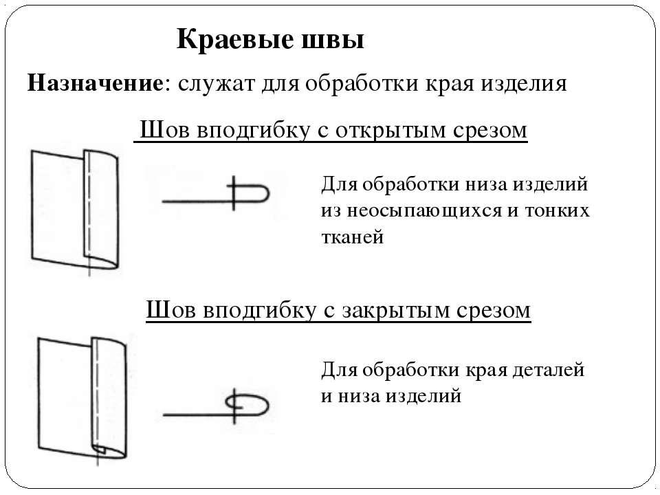 Краевые швы Назначение: служат для обработки края изделия Шов вподгибку с отк...