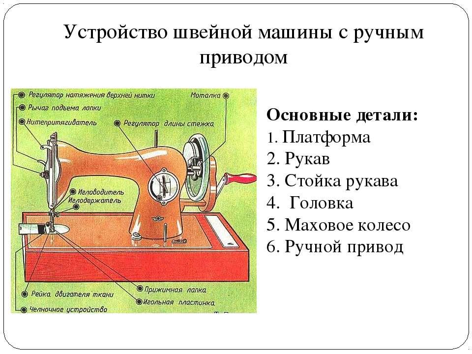 Презентацию на тему история швейной машины