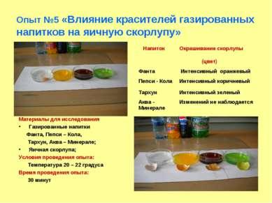 Опыт №5 «Влияние красителей газированных напитков на яичную скорлупу» Материа...