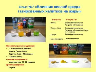 Опыт №7 «Влияние кислой среды газированных напитков на жиры» Материалы для ис...