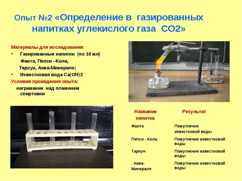 Опыт №2 «Определение в газированных напитках углекислого газа СО2» Материалы ...