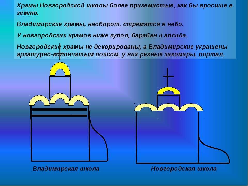 Владимирская школа Новгородская школа Храмы Новгородской школы более приземис...
