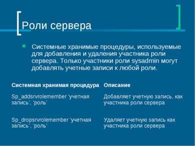 Роли сервера Системные хранимые процедуры, используемые для добавления и удал...