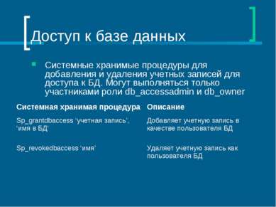 Доступ к базе данных Системные хранимые процедуры для добавления и удаления у...