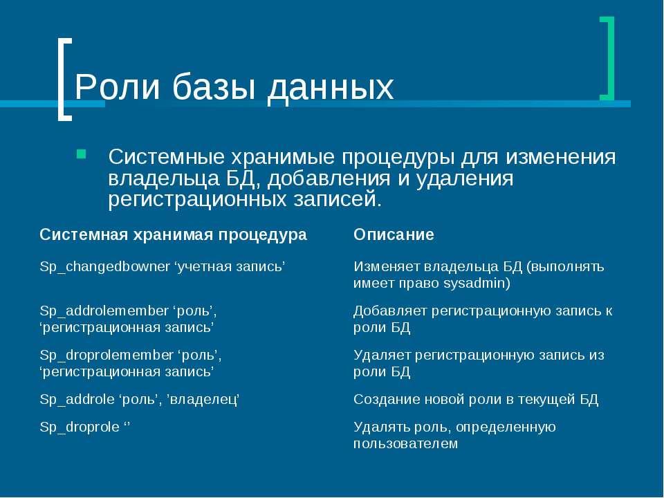 Роли базы данных Системные хранимые процедуры для изменения владельца БД, доб...