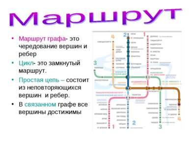 Маршрут графа- это чередование вершин и ребер Цикл- это замкнутый маршрут. Пр...
