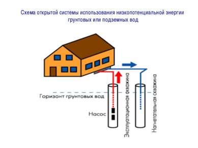 Схема открытой системы использования низкопотенциальной энергии грунтовых или...
