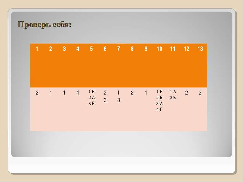 Проверь себя: 1 2 3 4 5 6 7 8 9 10 11 12 13 2 1 1 4 1-Б 2-А 3-В 2 3 1 3 2 1 1...