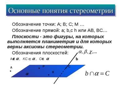 Обозначение точки: А; В; С; М … Обозначение прямой: а; b,с h или АВ, ВС… Плос...