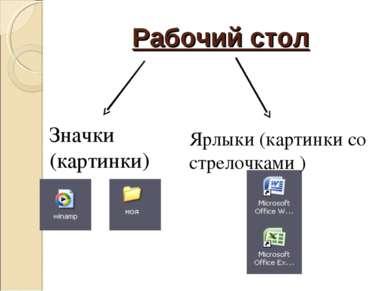 Рабочий стол Значки (картинки) Ярлыки (картинки со стрелочками )